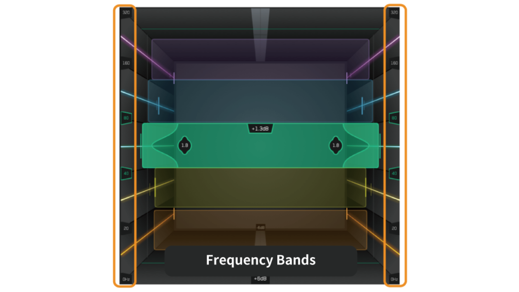 bassroom-frequency-bands